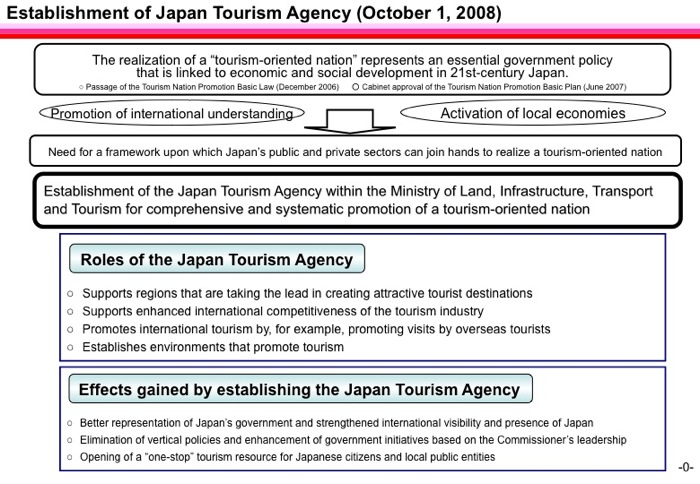 Japan Tourism Agency free 10.000 visits