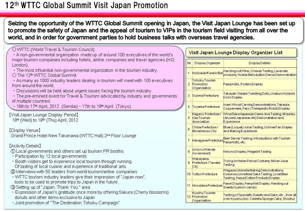 12th WTTC Global Summit Visit Japan Promotion
