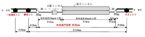 笹子トンネル下り開通見通し