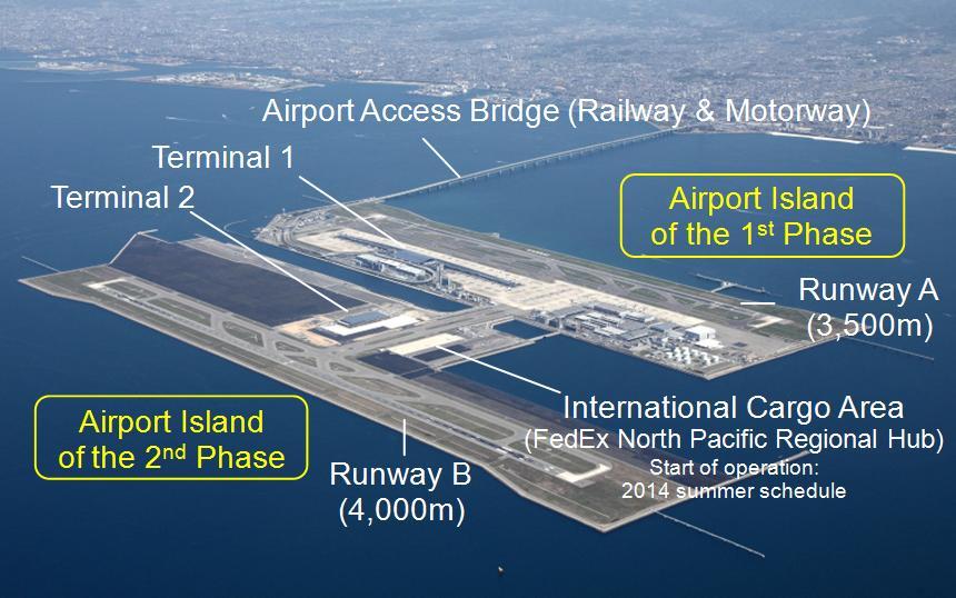 Kansai International Airport - MLIT Japan