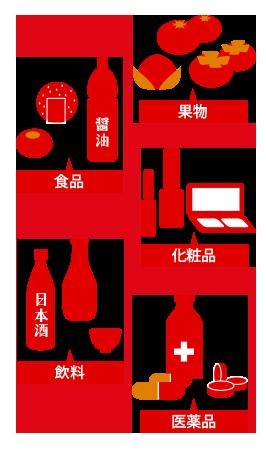 食品(まんじゅう、煎餅、醤油)、果物(みかん、桃、柿)、飲料(日本酒)、化粧品、医薬品