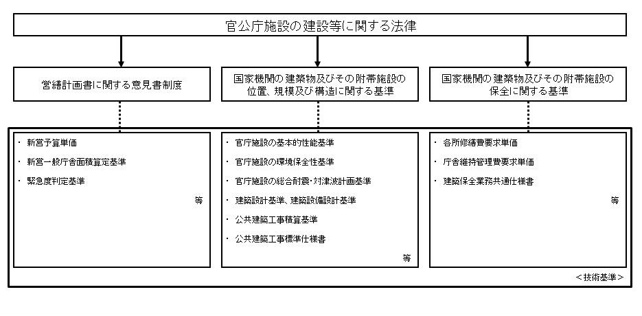 建築工事監理指針 平成28年版(上/下巻) | PBA 公 …