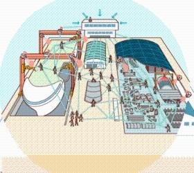 IoT技術やAI等を活用した造船現場