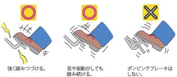 ABS装備車のブレーキのかけ方のイメージ