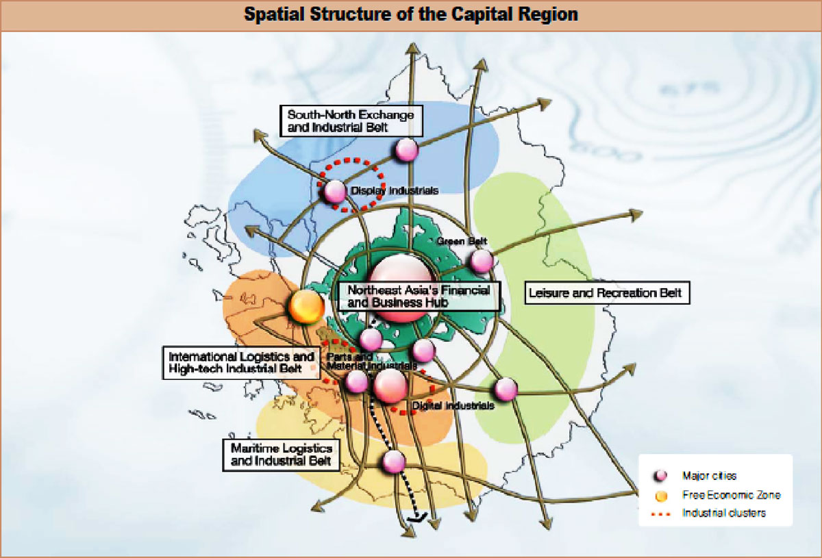 an analysis of urban planing in north korea Chinese influence on city planning in the baekje capitals  with the visual  analysis of japanese castle towns by  south korean planning and architecture  a.