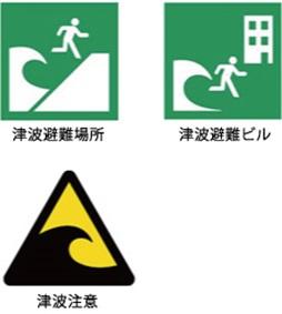 津波に関する統一標識