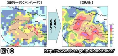 http://www.mlit.go.jp/river/kawanavi/observe/img/pht_vol3_10t.jpg