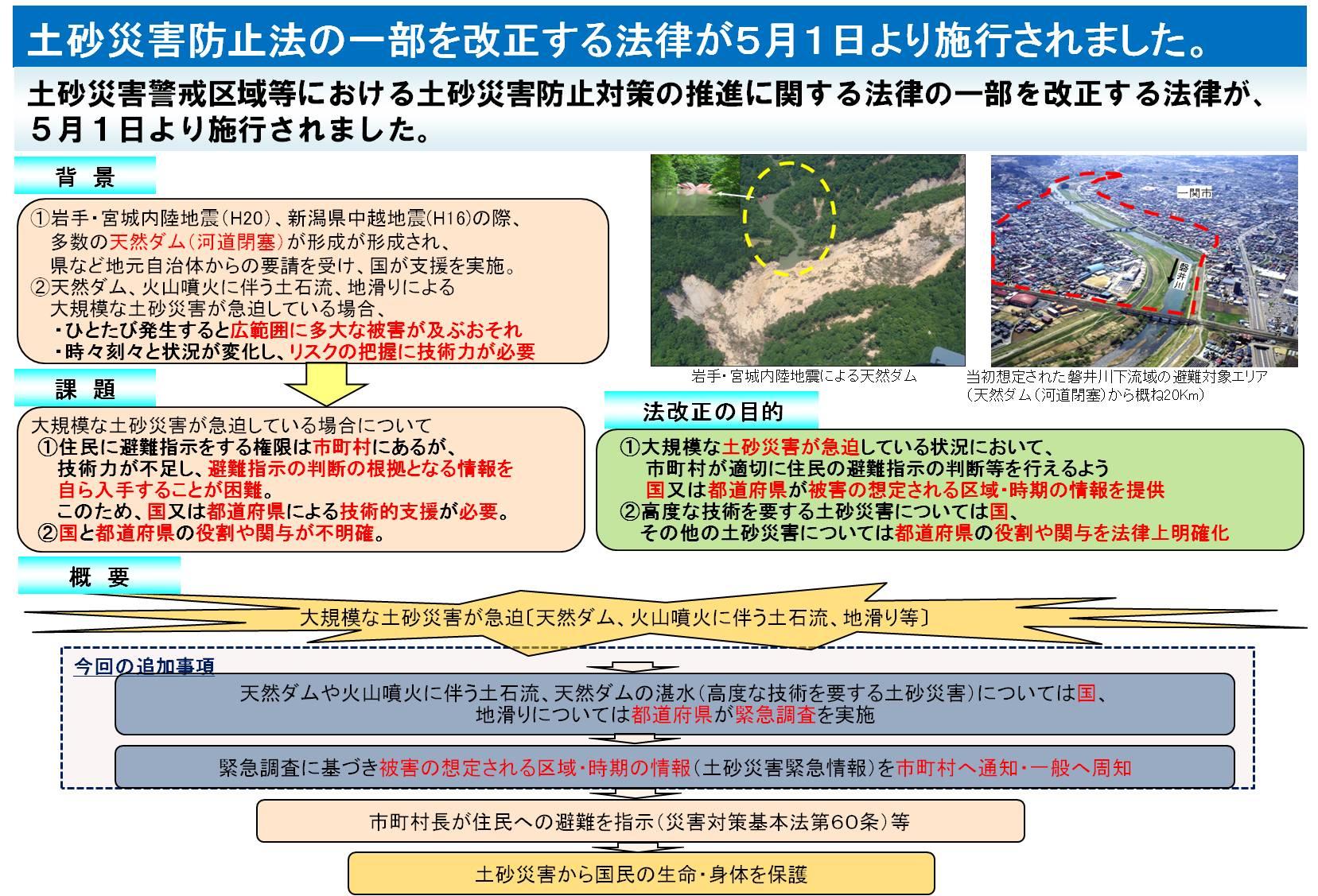 市 警戒 土砂 災害 区域 横浜