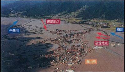 千曲 川 氾濫 地域