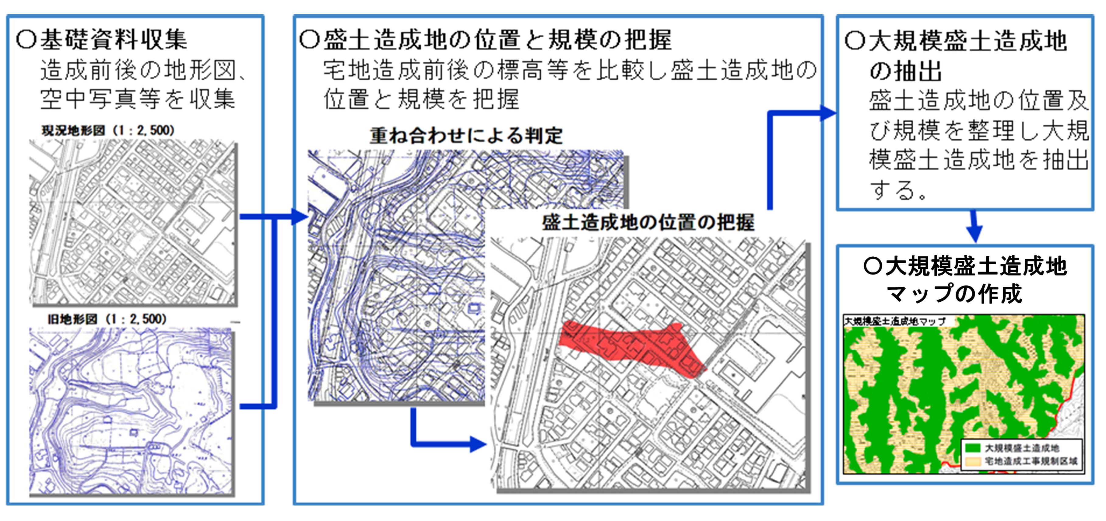 都市:大規模盛土造成地マップについて - 国土交通省